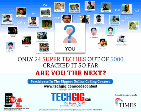 Techgig's super techies